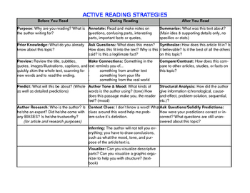 Active Reading Chart