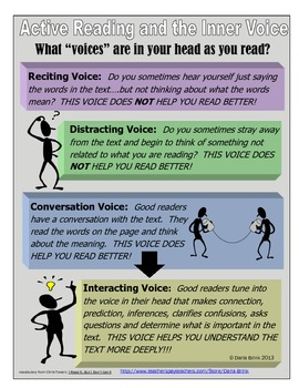 Active Reading, Inner Voice and Metacognition by Darla Brink