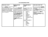 Active Reading Notes - Say, Mean, Method, Matter