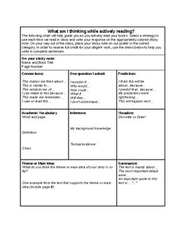 Active Reading Reference Sheet