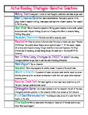 Active Reading Strategies Checklist