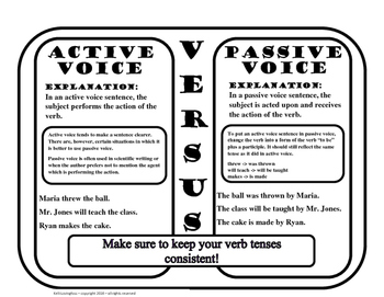 Active Voice versus Passive Voice