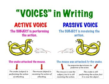 Active and Passive Voice - Poster