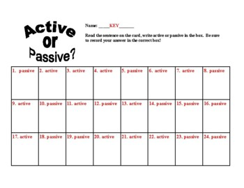 Active or Passive Voice with Dr. Seuss
