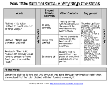 Actively Reading Series:  Samurai Santa
