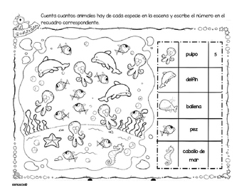 Actividades sobre Los tipos de hábitats
