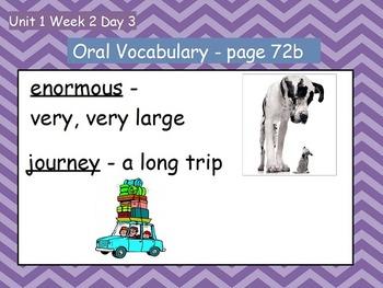 Reading Street Flipchart Common Core Second Grade Unit 1 Week 2- Exploring