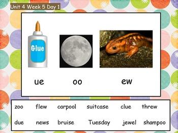 Reading Street Flipchart Common Core Second Grade Unit 4 Week5-First Tortilla