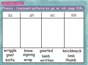 Reading Street Flipchart Common Core Second Grade Unit 5 Wk 4- Horace, Morris