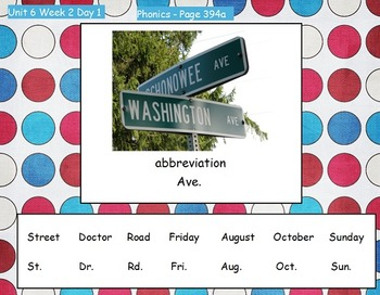 Reading Street Flipchart Common Core Second Grade Unit 6 Wk 2- Red,White,Blue