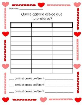 Activité de la St-Valentin: graphique pour les petites gâteries