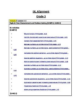 Activities aligned to Grade 3  Math Module 2