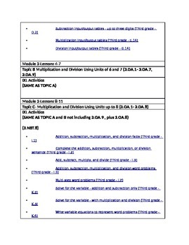 Activities aligned with Grade 3 Math Module 3