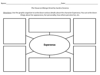 house on mango street activities pdf