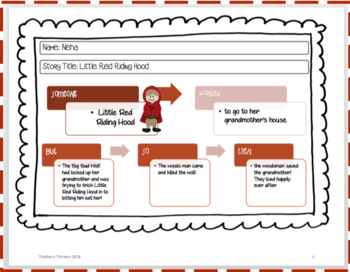 Activities to Be Kind Online Guided by a Read Aloud of: Once Upon a Time...