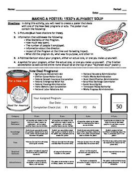 Activity: 1930s Alphabet Soup Poster (New Deal)