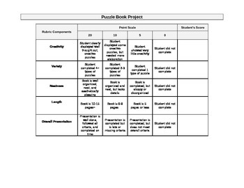Activity Book Project for GATE Rubric