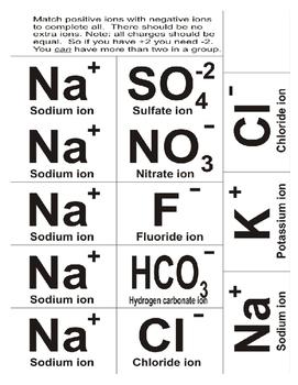 Ionic Compounds - Activity Set1