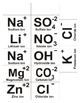 Ionic Compounds - Activity Set1