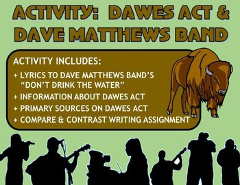 Activity: Dawes Act (with Dave Matthews Band)