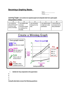 Activity: Making a Graph