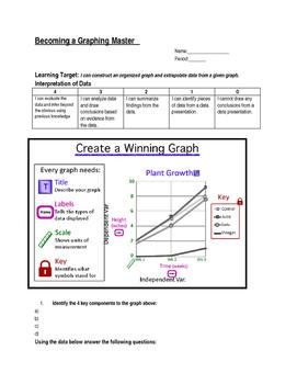 Activity: Making a Graph