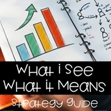 What I See, What It Means: Teaching Analyzing and Interpre