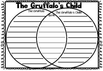 Activity Pack for The Gruffalo and the Gruffalo's Child by Julia Donaldson