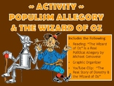 Activity: Populism Allegory & The Wizard of Oz