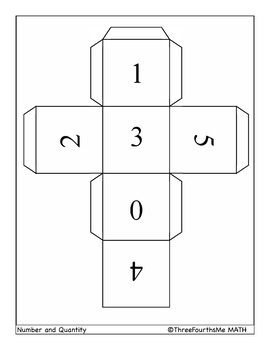 Rational Exponent Rules: Activity