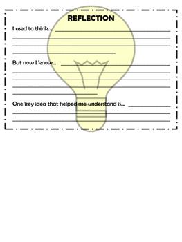 Activity Reflection Form
