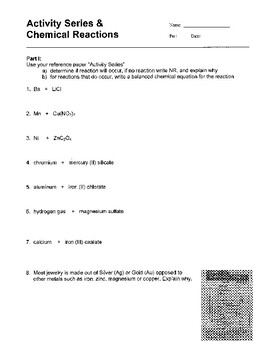 Activity Series & Chemical Reactions