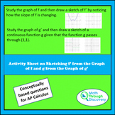 Activity Sheet on Sketching f' from the Graph of f plus more