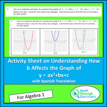 Activity Sheet on Understanding How b Affects the Graph of y = ax^2+bx+c