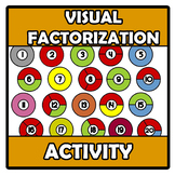 Activity - Visual factorization