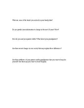 Activity for Sociology - Family Tree Worksheet