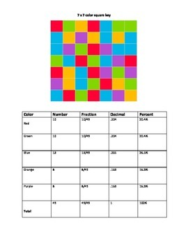 Fraction table activity