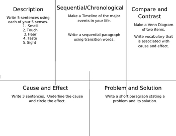 Activity using Nonfiction Text Structures