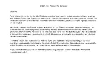 Acts and Amendments