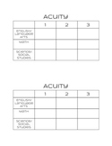 Acuity Data Charts