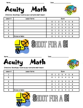 Acuity Instructional Resource Score Sheet
