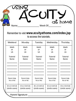 Acuity at Home (Handout to trach Acuity tutorial practice at home)