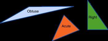Acute, Obtuse & Right Triangles Classwork + Homework