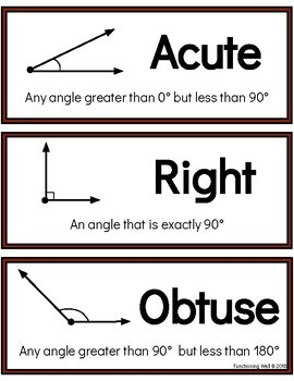 Acute, Right, Obtuse: Sorts and Worksheets