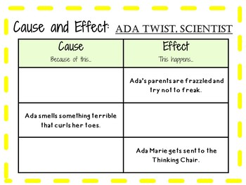 Ada Twist, Scientist by Andrea Beaty:   A Complete Literature Study!