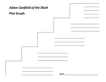 Adam Canfield of the Slash Plot Graph - Michael Winerip