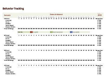 Adaptable Behavior Tracking Sheet