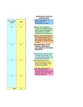 Adaptable Grading Rubric: 4 Criteria/ 5 Point