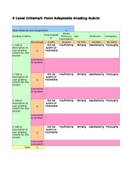 Adaptable Grading Rubric: 4 Criteria/ 5 Point