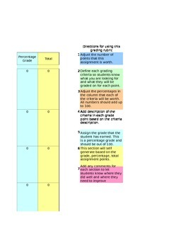 Adaptable Grading Rubric: 6 Criteria/ 5 Point
